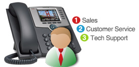Auto Attendant - Small Business Phone Systems
